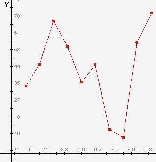 Diagram dan grafik quipper school diagram dan grafik ccuart Images