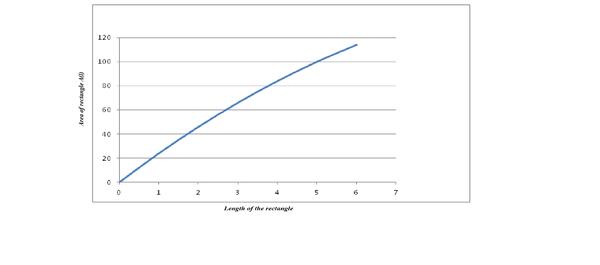 W1siZiIsIjIwMTQvMDQvMTYvMDgvMDYvNDcvNzc1LyJdXQ?sha=d94a0e54d3d35c9a Menggambar Grafik Fungsi dari Soal Cerita