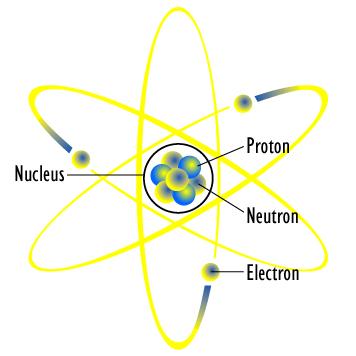 Karakteristik Atom