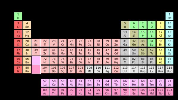 Grup Pada Tabel Periodik
