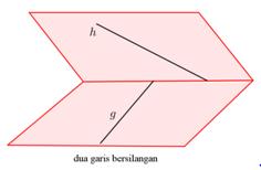 images-37 Rangkuman Materi Hubungan Antara dua Garis