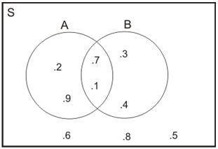 Diagram venn mau tau dari diagram venn di atas terlihat bahwa semesta pembicaraan s123 456789 ccuart Image collections