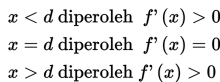 W1siZiIsIjIwMTQvMTEvMjYvMTYvNTgvMDkvNDc0L2JlbG9rXzIwbGVzc29uXzIwMS5KUEciXSxbInAiLCJ0aHVtYiIsIjYwMHhcdTAwM2UiLHt9XSxbInAiLCJjb252ZXJ0IiwiLWNvbG9yc3BhY2Ugc1JHQiAtc3RyaXAiLHsiZm9ybWF0IjoianBnIn1dXQ Menentukan Titik Stasioner Titik Belok