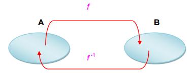 W1siZiIsIjIwMTUvMDIvMDEvMDEvMDQvNTkvNzcyL0lsdXN0cmFzaV8yMG5vbnRvbl8yMFRWXzIwYmFyZW5nXzIwYXlhaC5qcGciXSxbInAiLCJ0aHVtYiIsIjYwMHhcdTAwM2UiLHt9XSxbInAiLCJjb252ZXJ0IiwiLWNvbG9yc3BhY2Ugc1JHQiAtc3RyaXAiLHsiZm9ybWF0IjoianBnIn1dXQ Pengertian Fungsi Invers