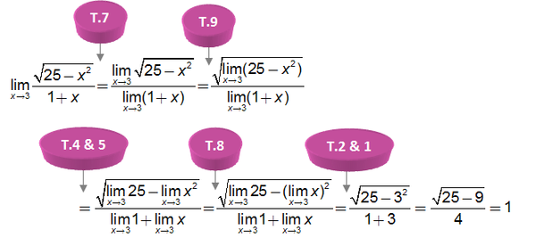 W1siZiIsIjIwMTUvMDIvMTQvMTYvMDcvMDEvNDYzL1dheWFuZ18yMEphbnVfMjB0ZXJiYW5nXzEuanBnIl0sWyJwIiwidGh1bWIiLCI2MDB4XHUwMDNlIix7fV0sWyJwIiwiY29udmVydCIsIi1jb2xvcnNwYWNlIHNSR0IgLXN0cmlwIix7ImZvcm1hdCI6ImpwZyJ9XV0 Teorema Limit