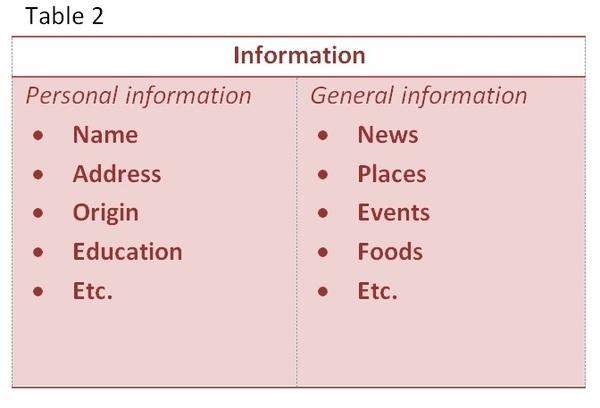 W1siZiIsIjIwMTUvMDMvMDkvMDgvMzkvMzEvNjkzL0YwV1JaXzg1VENNUy5qcGciXSxbInAiLCJ0aHVtYiIsIjYwMHhcdTAwM2UiLHt9XSxbInAiLCJjb252ZXJ0IiwiLWNvbG9yc3BhY2Ugc1JHQiAtc3RyaXAiLHsiZm9ybWF0IjoianBnIn1dXQ Information vs Opinion