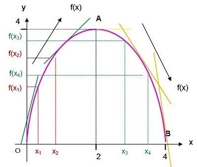 W1siZiIsIjIwMTUvMDMvMTYvMTAvMTMvMjcvMzAxL01lbmRheXVuZy5qcGciXSxbInAiLCJ0aHVtYiIsIjYwMHhcdTAwM2UiLHt9XSxbInAiLCJjb252ZXJ0IiwiLWNvbG9yc3BhY2Ugc1JHQiAtc3RyaXAiLHsiZm9ybWF0IjoianBnIn1dXQ Nilai Maksimum dan Minimum Fungsi