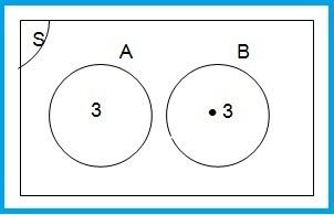Diagram venn matematika smp lengkap pada diagram venn jika suatu bilangan dituliskan di dalam daerah suatu himpunan tanpa disertai noktah berarti bilangan tersebut menyatakan kardinal ccuart Images