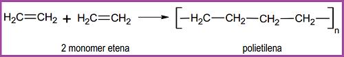 Pengertian-Pembentukan-Penggolongan-dan-Tata-Nama-Polimer-300x300 Pengertian, Pembentukan, Penggolongan dan Tata Nama Polimer