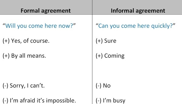 W1siZiIsIjIwMTUvMDQvMTQvMDIvMDkvMTMvNjQ3L3RhYmxlXzIwYWdyZWVtZW50LmpwZyJdLFsicCIsInRodW1iIiwiNjAweFx1MDAzZSIse31dLFsicCIsImNvbnZlcnQiLCItY29sb3JzcGFjZSBzUkdCIC1zdHJpcCIseyJmb3JtYXQiOiJqcGcifV1d Grammar: Shall, Can and Will (Suggestion, Request, and Instruction)