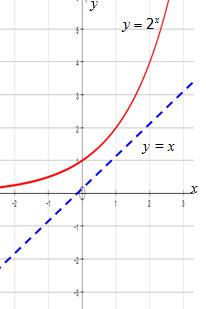Essay teori bilangan perbedaan logaritma logaritma natural ccuart Gallery