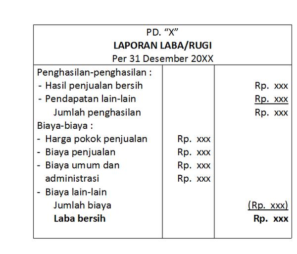 W1siZiIsIjIwMTUvMDUvMDgvMTAvNDkvNTEvNzcvdGFiZWxfMjBsYXBvcmFuXzIwbGFiYV8yMHJ1Z2kucG5nIl0sWyJwIiwidGh1bWIiLCI2MDB4XHUwMDNlIix7fV1d Jenis-Jenis Laporan Keuangan