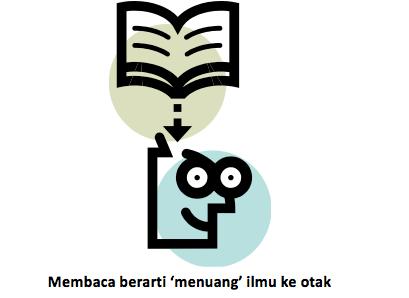 W1siZiIsIjIwMTUvMDUvMjEvMTkvMjUvMDgvMzU0L1NjcmVlbl8yMFNob3RfMjAyMDE1XzA1XzIyXzIwYXRfMjAyLjMxLjA1XzIwQU0ucG5nIl0sWyJwIiwidGh1bWIiLCI2MDB4XHUwMDNlIix7fV1d Hal Hal Menarik dalam Buku Ketika Berdiskusi