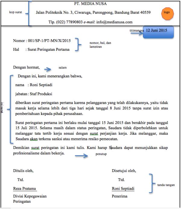 Contoh Soal Komponen Surat Dinas