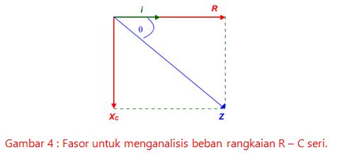 Contoh soal resistor dan kapasitor seri materi pendidikan dasar berdasarkan diagram di atas tampak bahwa r dan xc saling tegak lurus beban total pada rangkaian ini disebut dengan impedansi yaitu resultan dari resistor ccuart Images