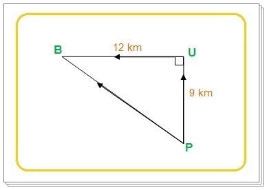 Penerapan Teorema Pythagoras dalam Kehidupan Sehari-hari